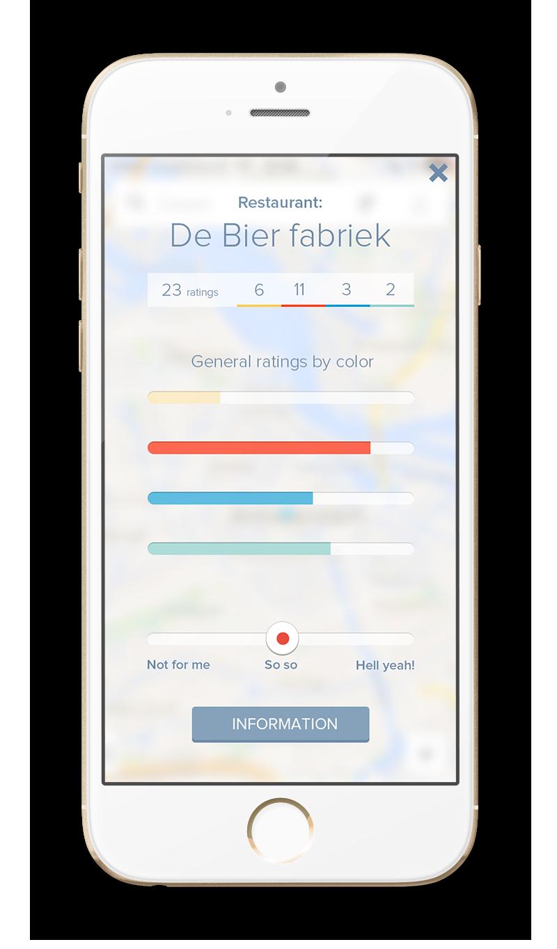 app development tastars 03
